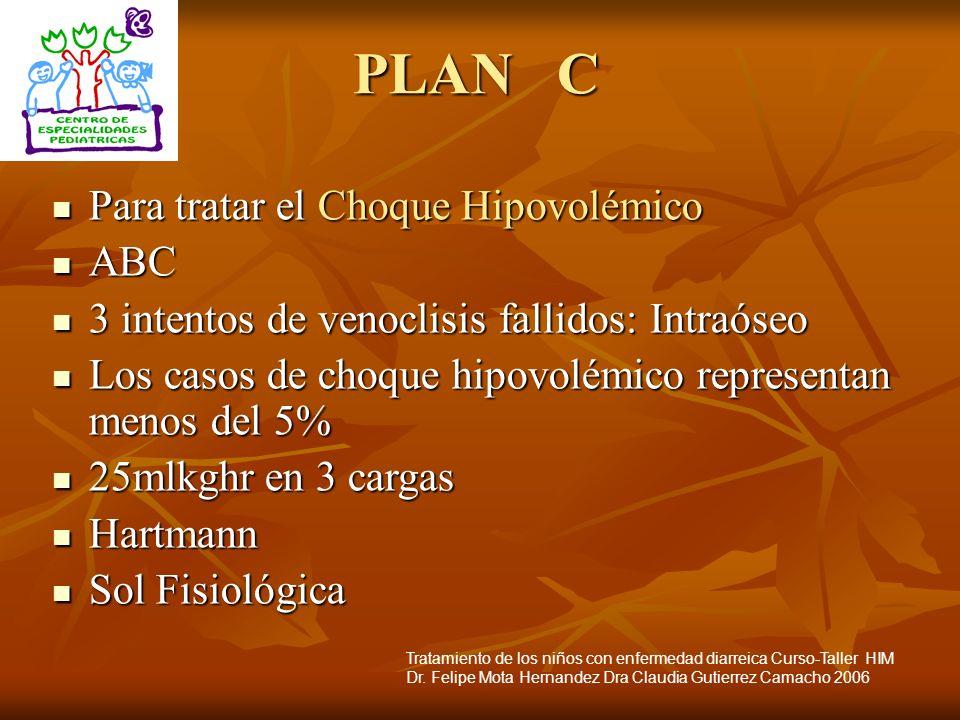 PLAN C Para tratar el Choque Hipovolémico ABC