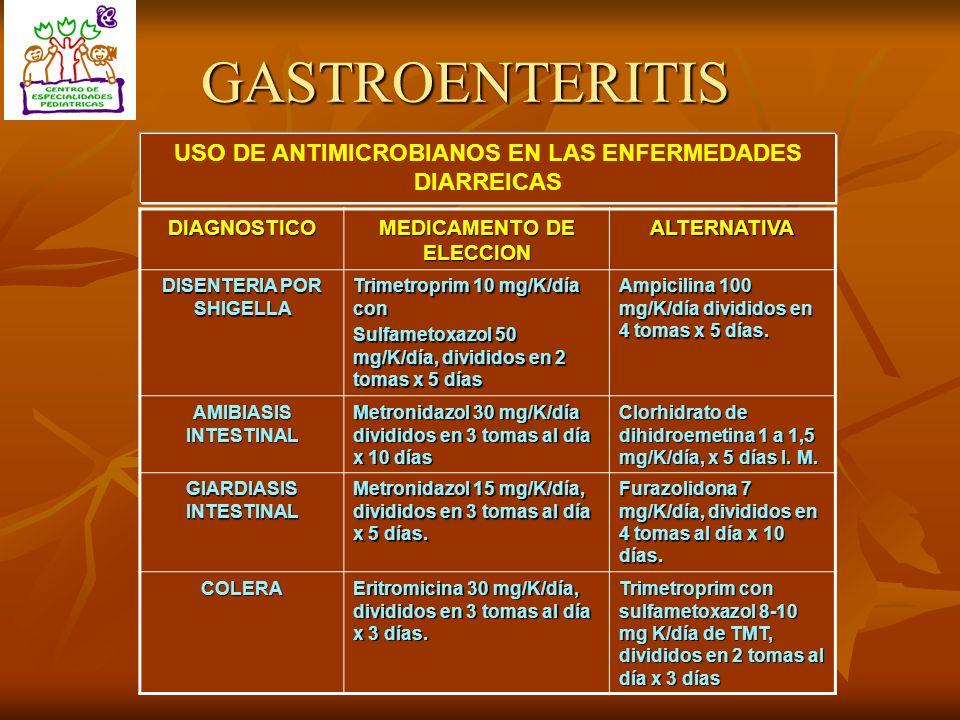 GASTROENTERITIS USO DE ANTIMICROBIANOS EN LAS ENFERMEDADES DIARREICAS