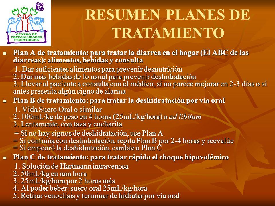 RESUMEN PLANES DE TRATAMIENTO