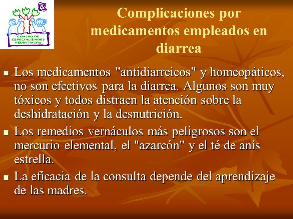 Complicaciones por medicamentos empleados en diarrea