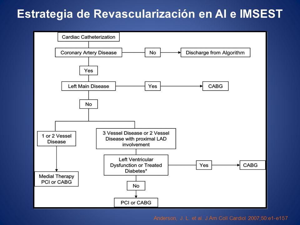 Estrategia de Revascularización en AI e IMSEST