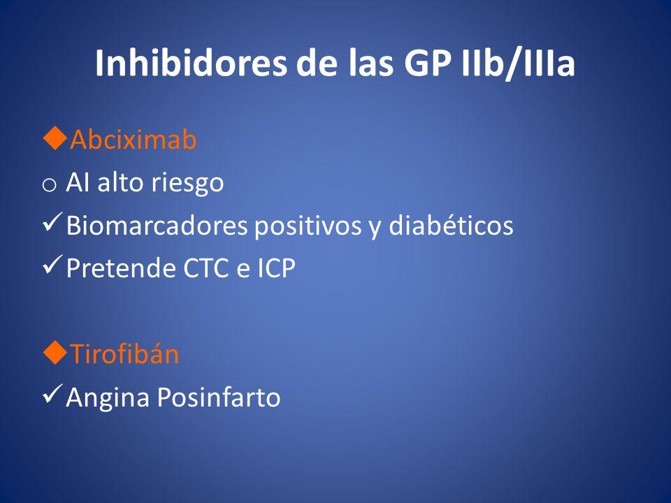 Inhibidores de las GP IIb/IIIa