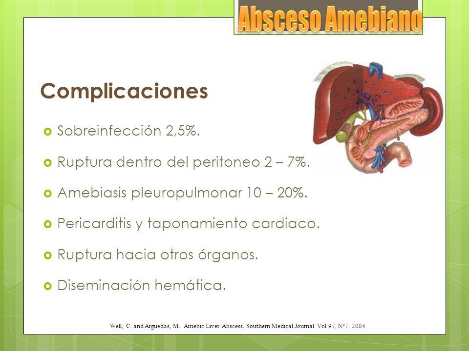 Absceso Amebiano Complicaciones Sobreinfección 2,5%.