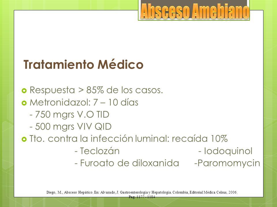 Absceso Amebiano Tratamiento Médico Respuesta > 85% de los casos.