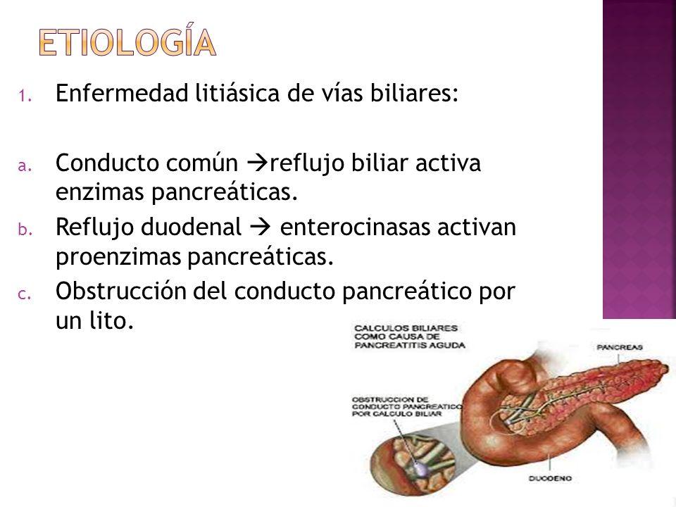 Etiología Enfermedad litiásica de vías biliares: