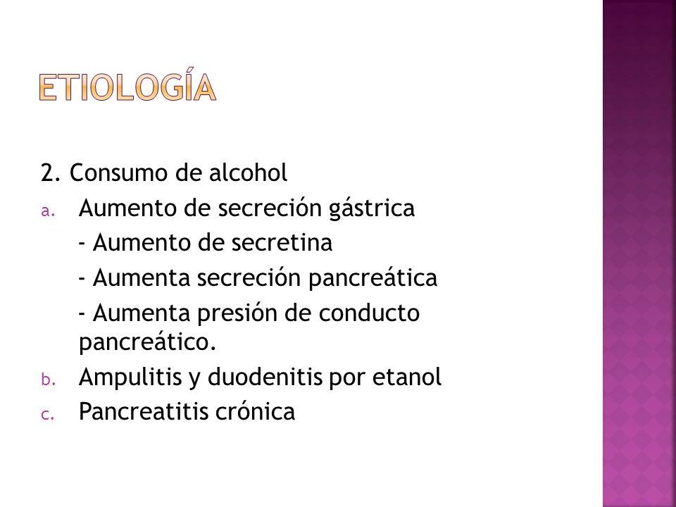 Etiología 2. Consumo de alcohol Aumento de secreción gástrica