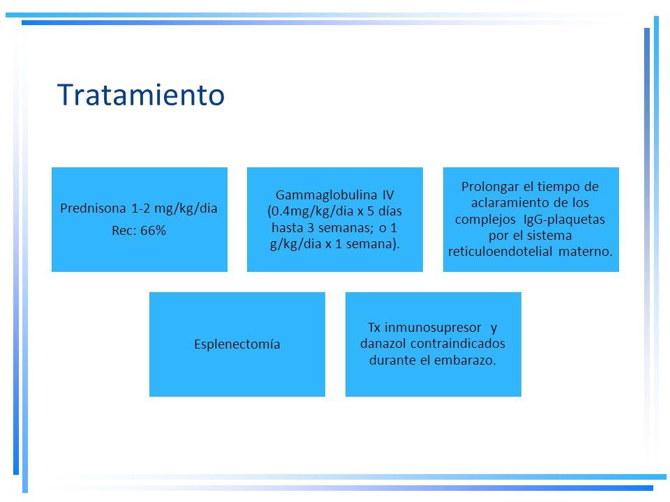 Tratamiento Prednisona 1-2 mg/kg/dia. Rec: 66% Gammaglobulina IV (0.4mg/kg/dia x 5 días hasta 3 semanas; o 1 g/kg/dia x 1 semana).