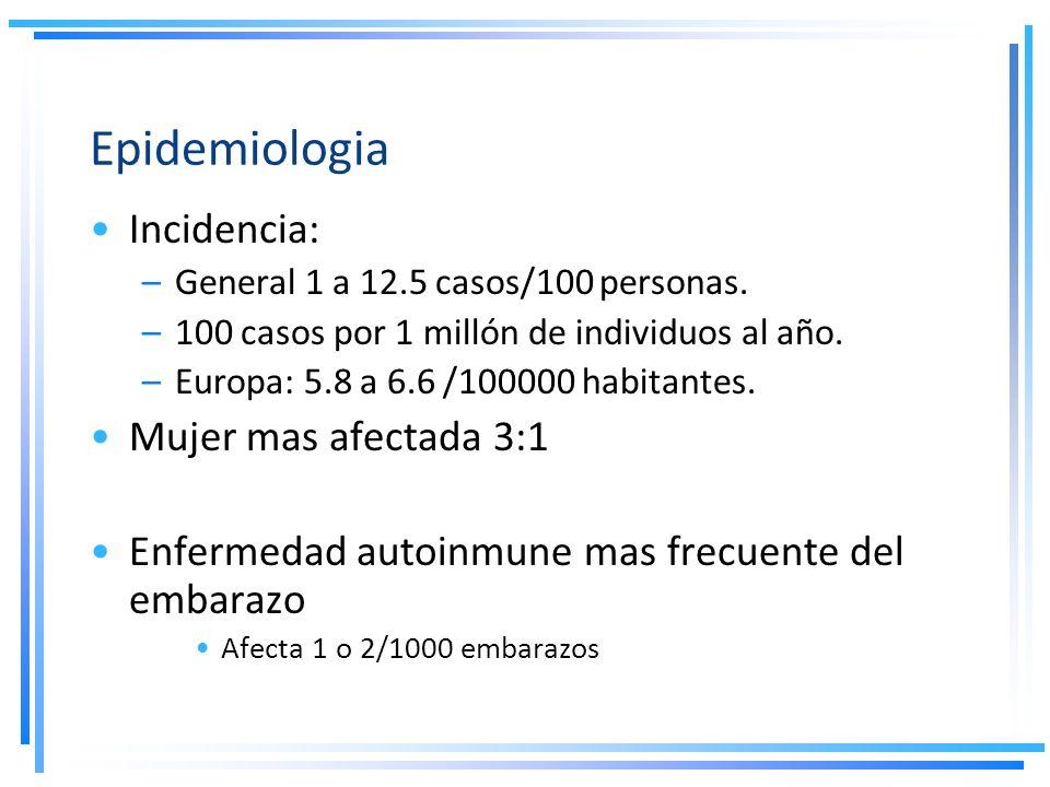 Epidemiologia Incidencia: Mujer mas afectada 3:1