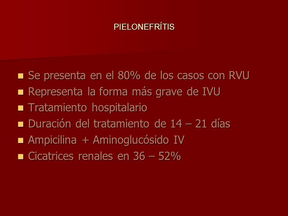 Se presenta en el 80% de los casos con RVU