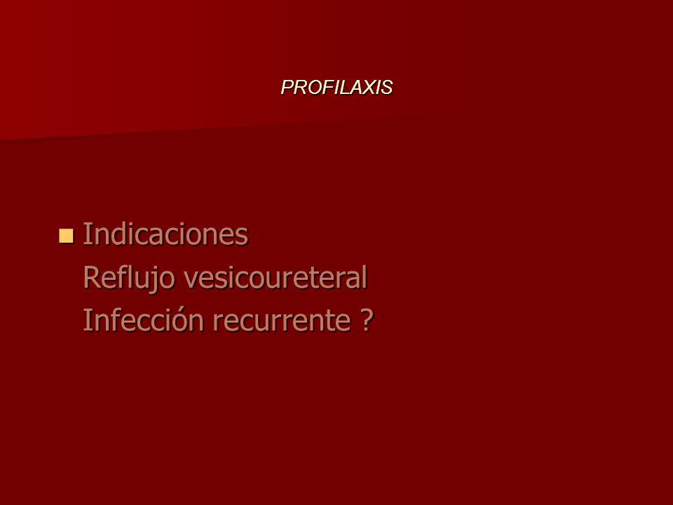 Indicaciones Reflujo vesicoureteral Infección recurrente