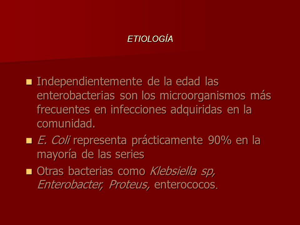 Independientemente de la edad las enterobacterias son los microorganismos más frecuentes en infecciones adquiridas en la comunidad.