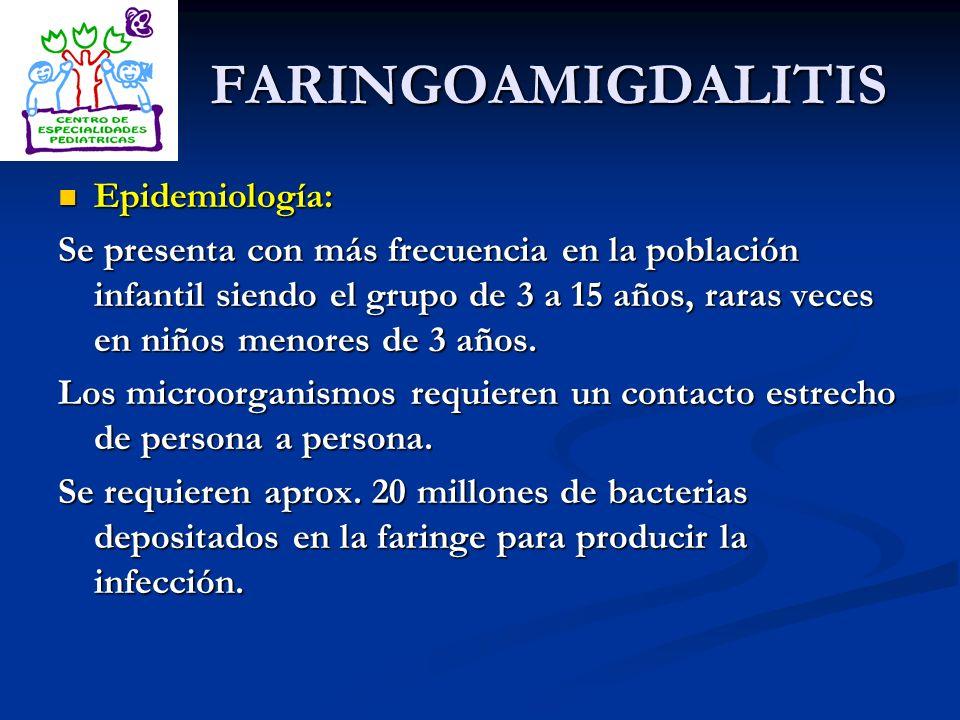FARINGOAMIGDALITIS Epidemiología: