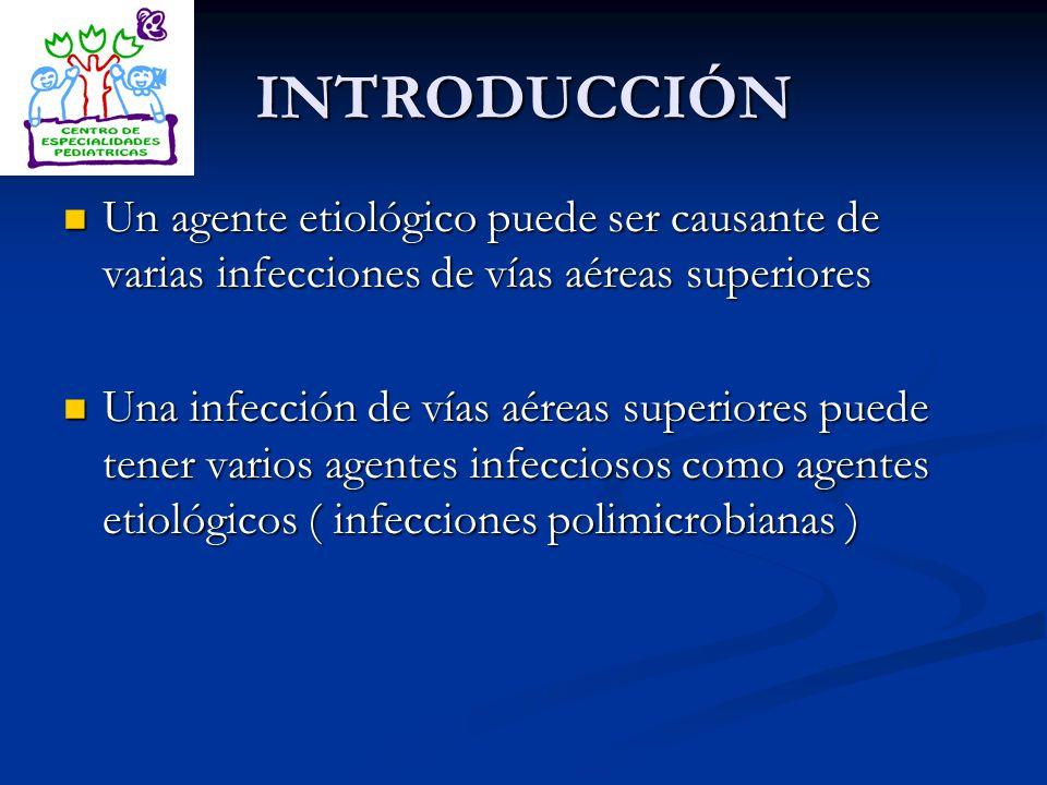 INTRODUCCIÓN Un agente etiológico puede ser causante de varias infecciones de vías aéreas superiores.