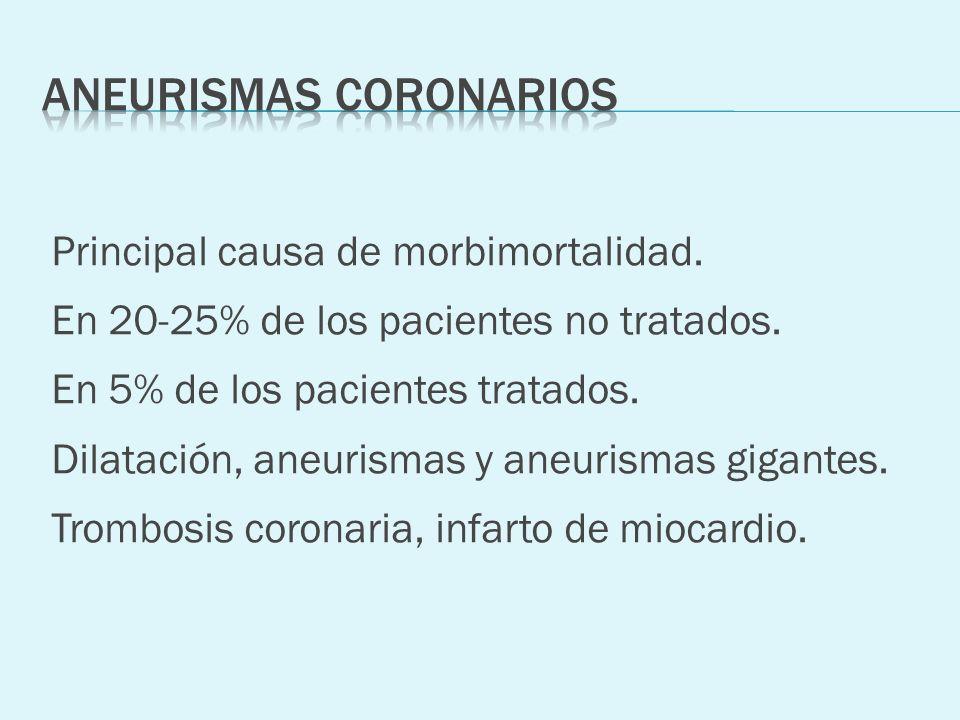 Aneurismas coronarios