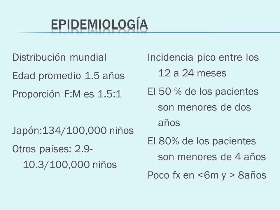 Epidemiología Distribución mundial Edad promedio 1.5 años
