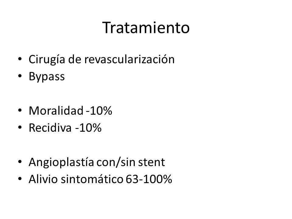 Tratamiento Cirugía de revascularización Bypass Moralidad -10%