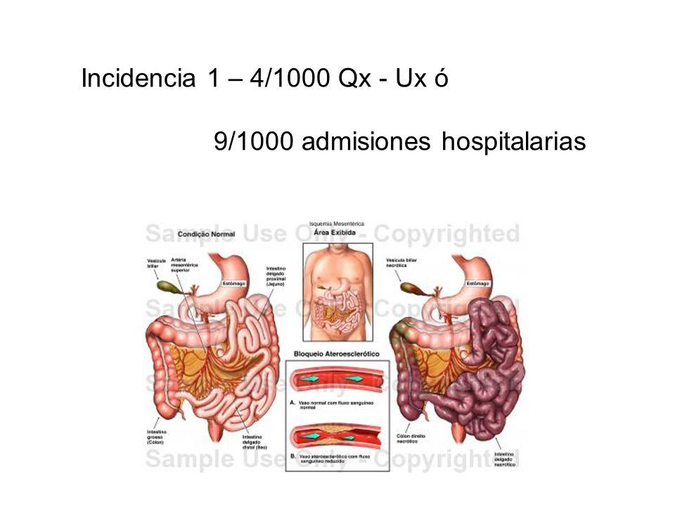 Incidencia 1 – 4/1000 Qx - Ux ó 9/1000 admisiones hospitalarias