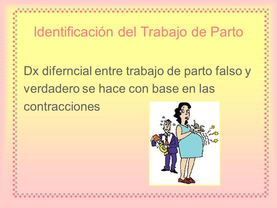 Identificación del Trabajo de Parto