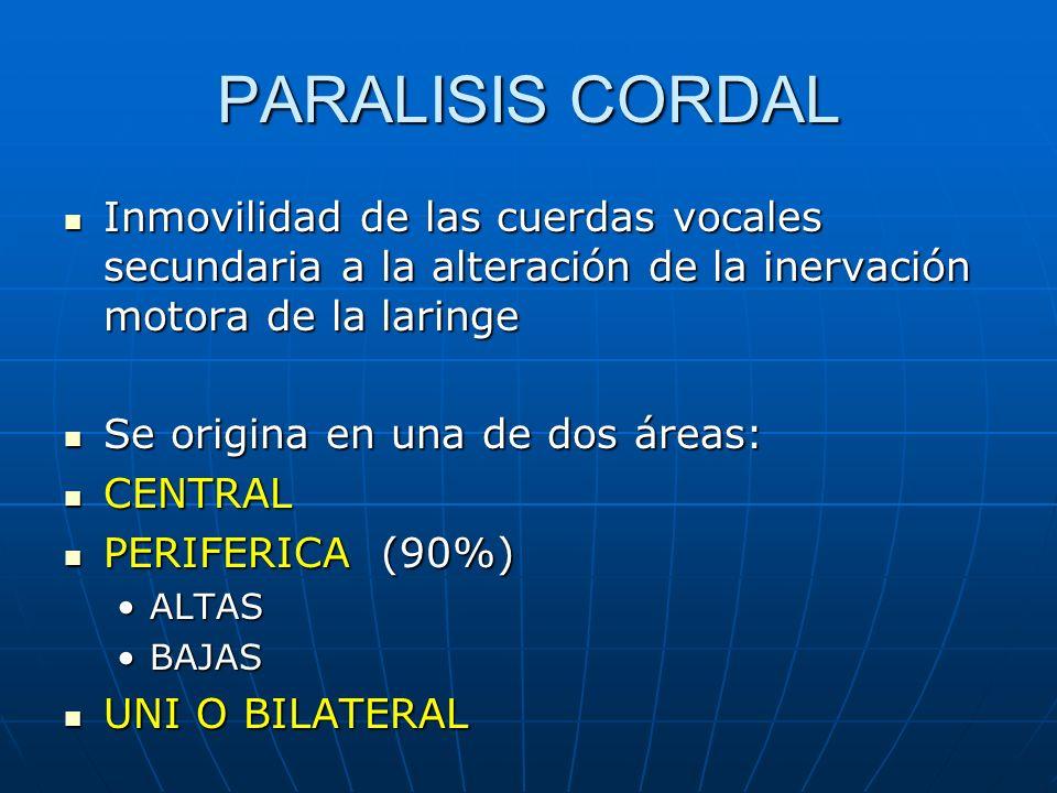 PARALISIS CORDAL Inmovilidad de las cuerdas vocales secundaria a la alteración de la inervación motora de la laringe.