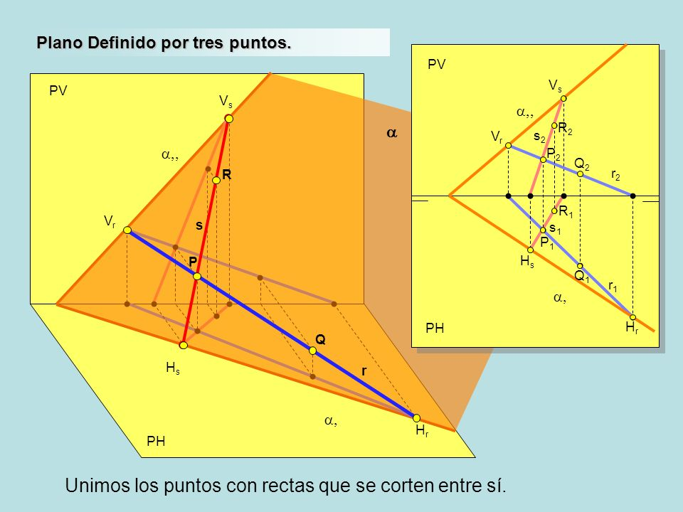 a,, a,, a, a, Unimos los puntos con rectas que se corten entre sí.