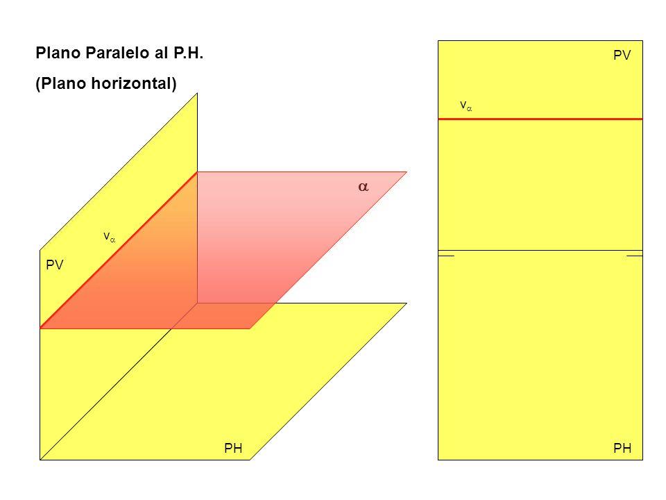 Plano Paralelo al P.H. (Plano horizontal) PV va a va PV PH PH