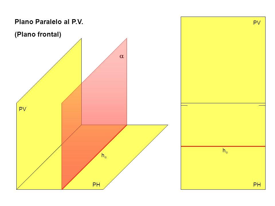 Plano Paralelo al P.V. (Plano frontal) PV a PV ha ha PH PH