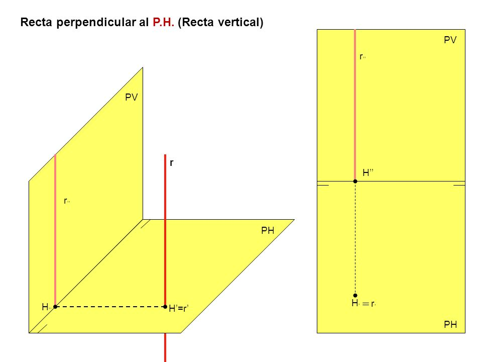 Recta perpendicular al P.H. (Recta vertical)
