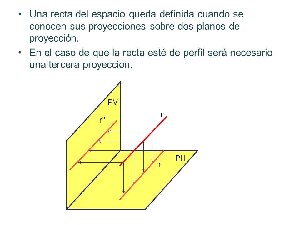 Una recta del espacio queda definida cuando se conocen sus proyecciones sobre dos planos de proyección.