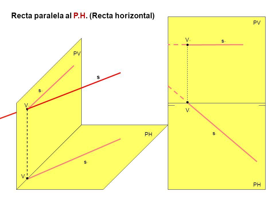 Recta paralela al P.H. (Recta horizontal)