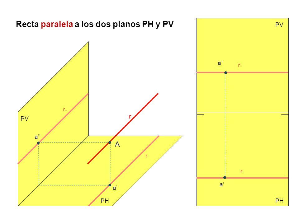 Recta paralela a los dos planos PH y PV