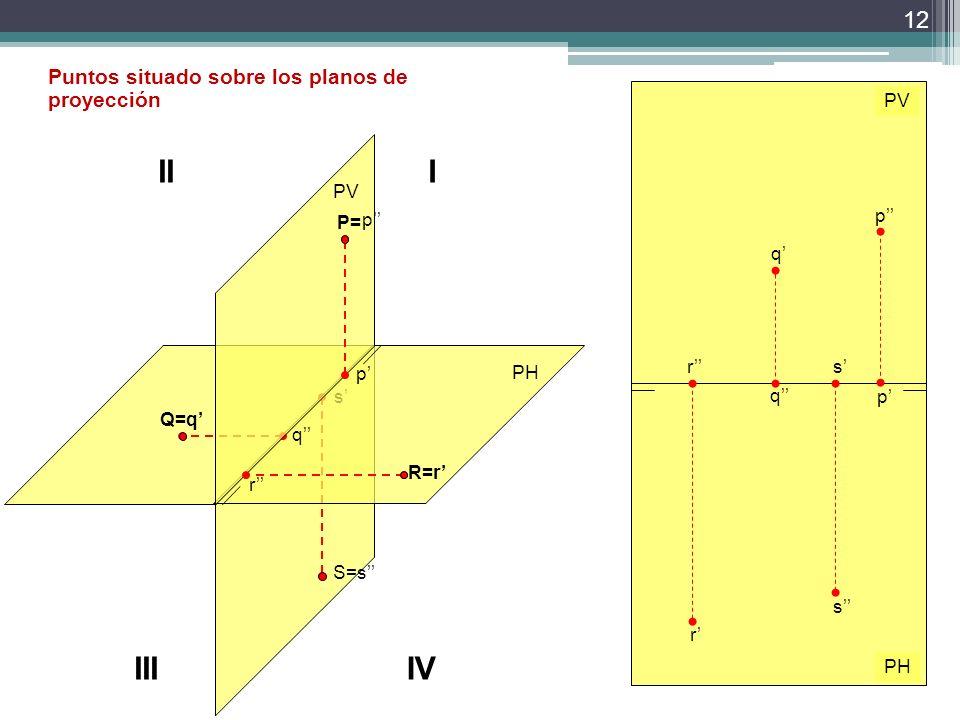II I III IV Puntos situado sobre los planos de proyección PV PV p' p''