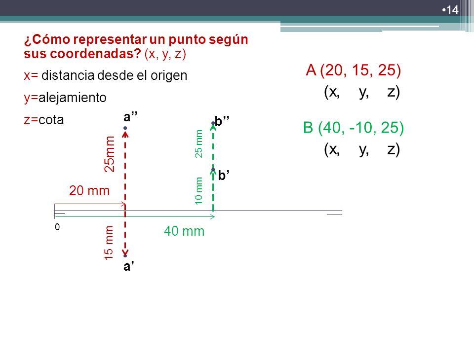 ¿Cómo representar un punto según sus coordenadas (x, y, z)
