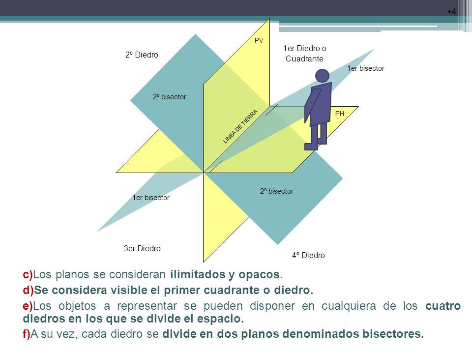 c)Los planos se consideran ilimitados y opacos.