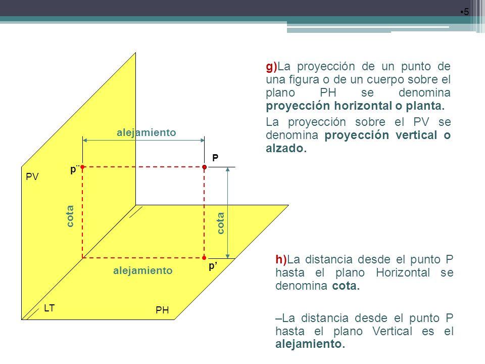 La proyección sobre el PV se denomina proyección vertical o alzado.
