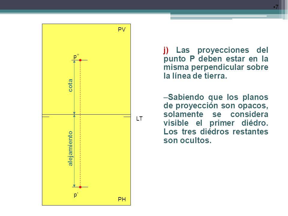 PV j) Las proyecciones del punto P deben estar en la misma perpendicular sobre la línea de tierra.