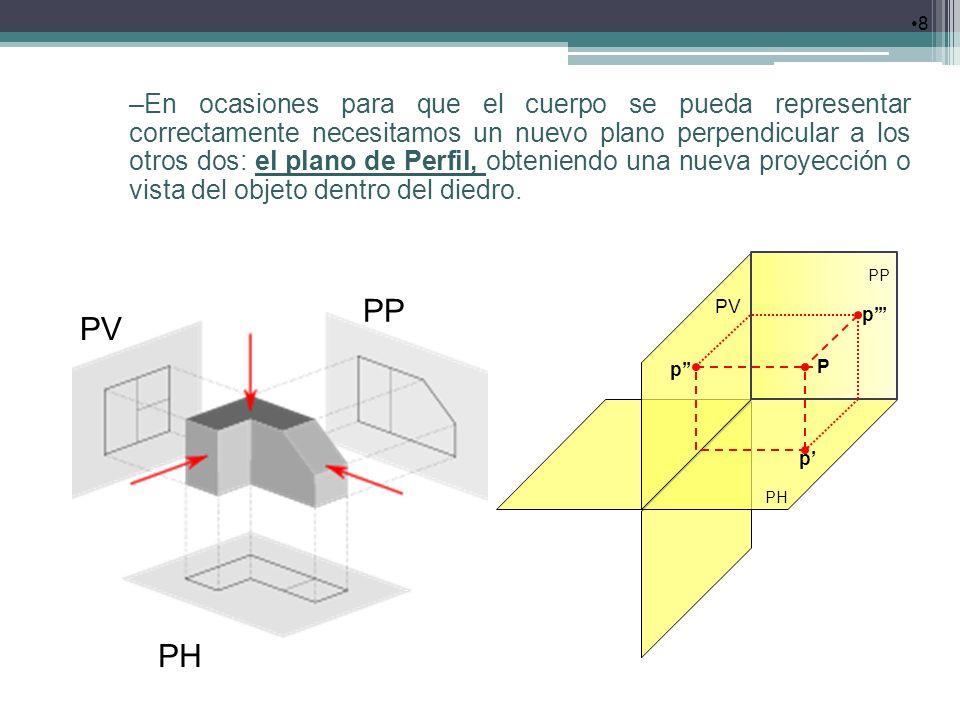 En ocasiones para que el cuerpo se pueda representar correctamente necesitamos un nuevo plano perpendicular a los otros dos: el plano de Perfil, obteniendo una nueva proyección o vista del objeto dentro del diedro.
