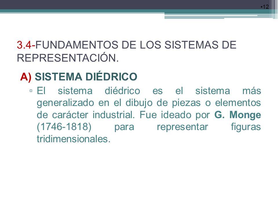 3.4-FUNDAMENTOS DE LOS SISTEMAS DE REPRESENTACIÓN.