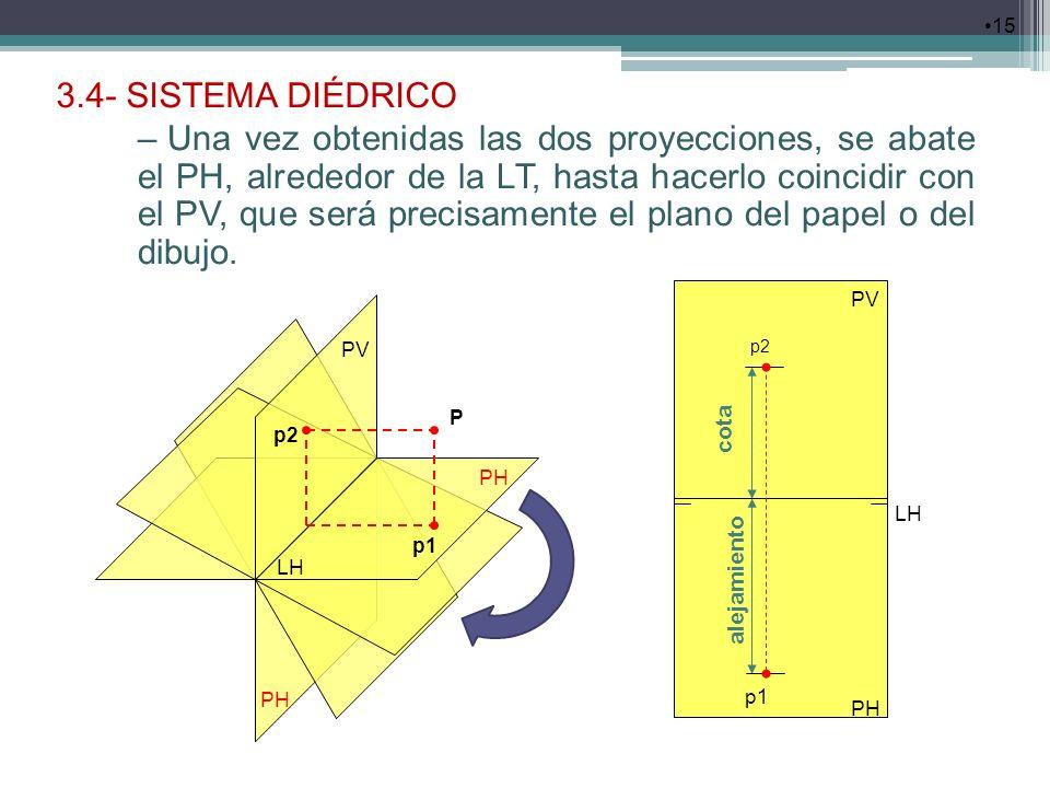 3.4- SISTEMA DIÉDRICO