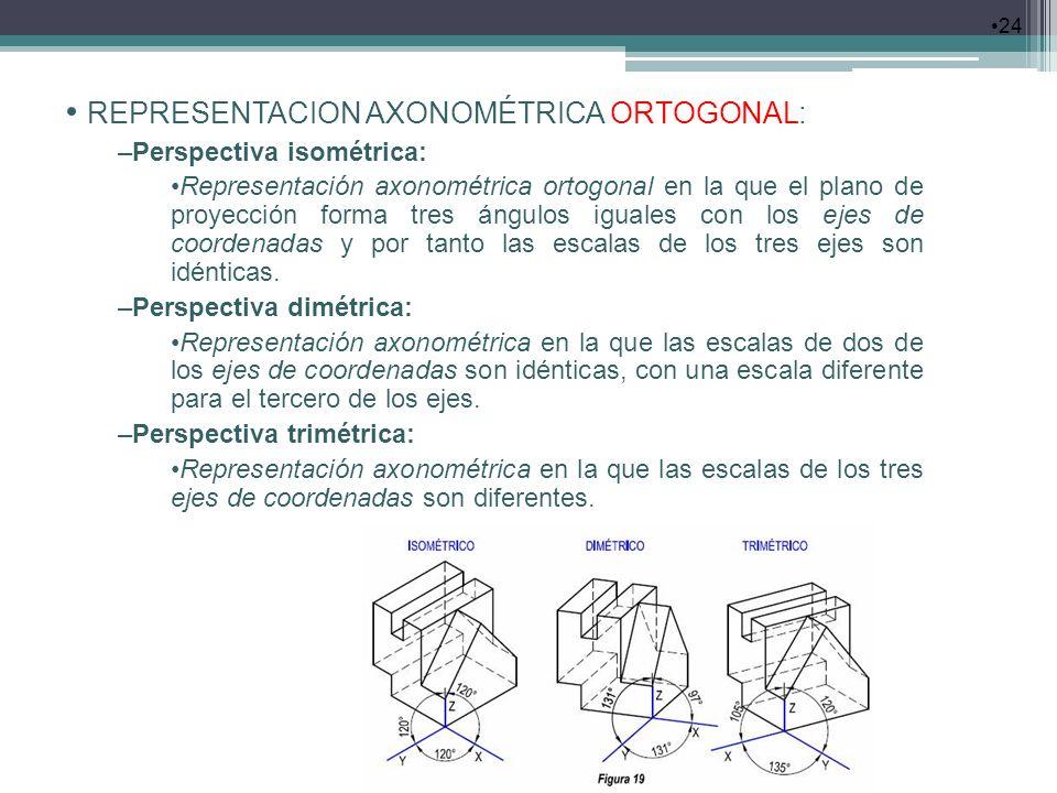REPRESENTACION AXONOMÉTRICA ORTOGONAL: