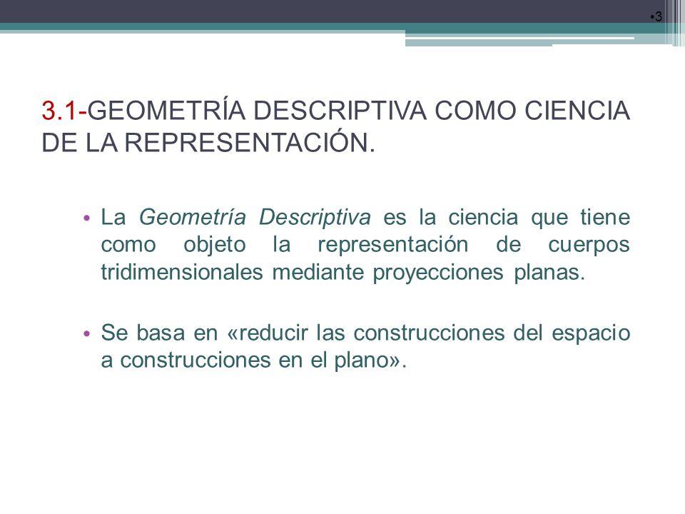 3.1-GEOMETRÍA DESCRIPTIVA COMO CIENCIA DE LA REPRESENTACIÓN.