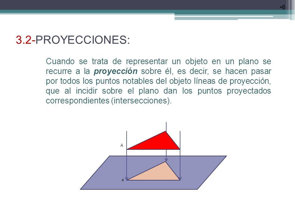 3.2-PROYECCIONES: