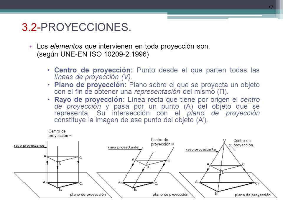 3.2-PROYECCIONES. Los elementos que intervienen en toda proyección son: (según UNE-EN ISO 10209-2:1996)