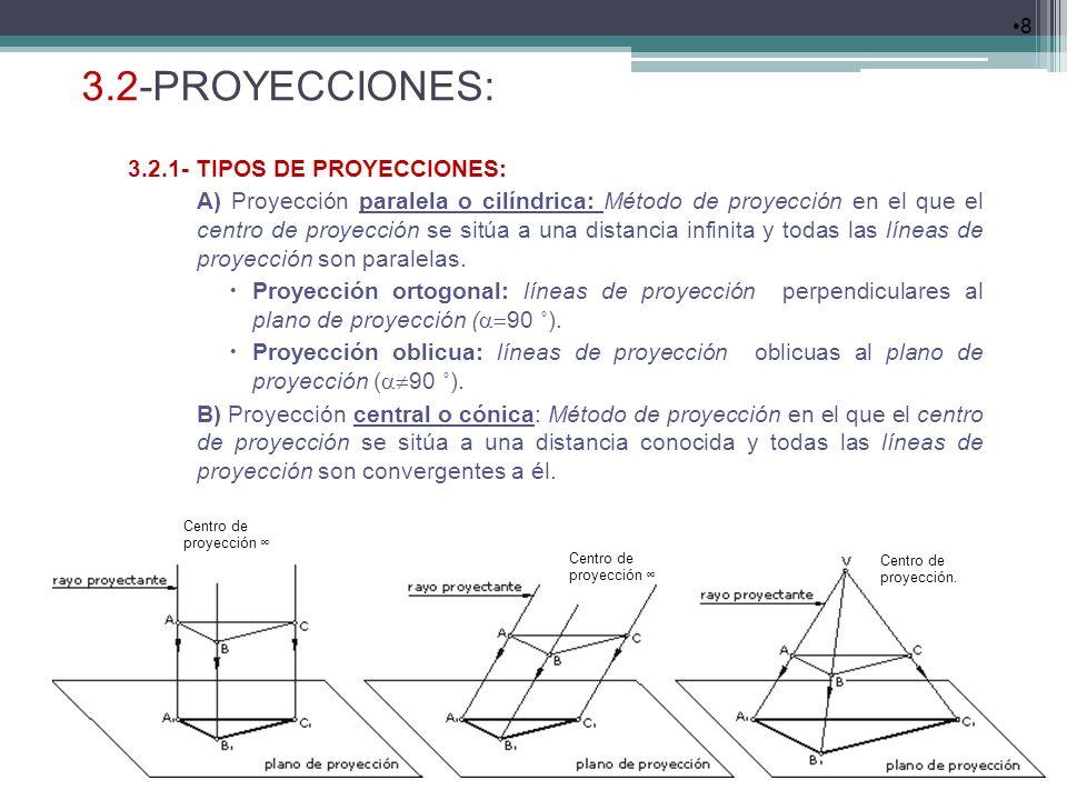 3.2-PROYECCIONES: 3.2.1- TIPOS DE PROYECCIONES: