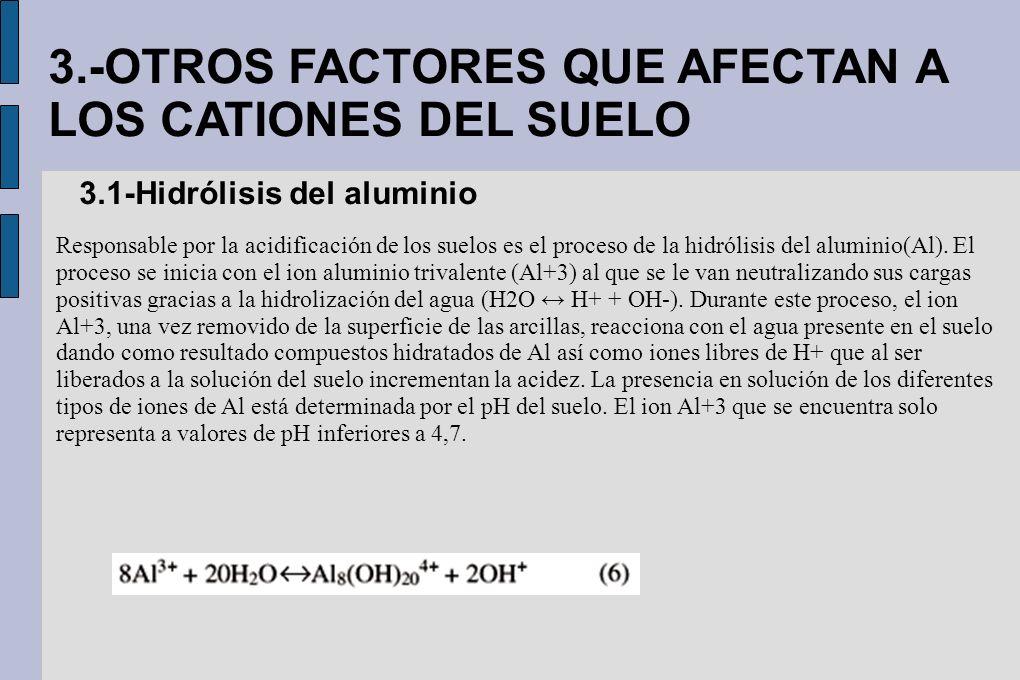 3.-OTROS FACTORES QUE AFECTAN A LOS CATIONES DEL SUELO