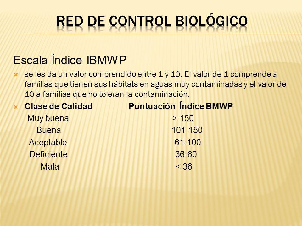 Red de control biológico
