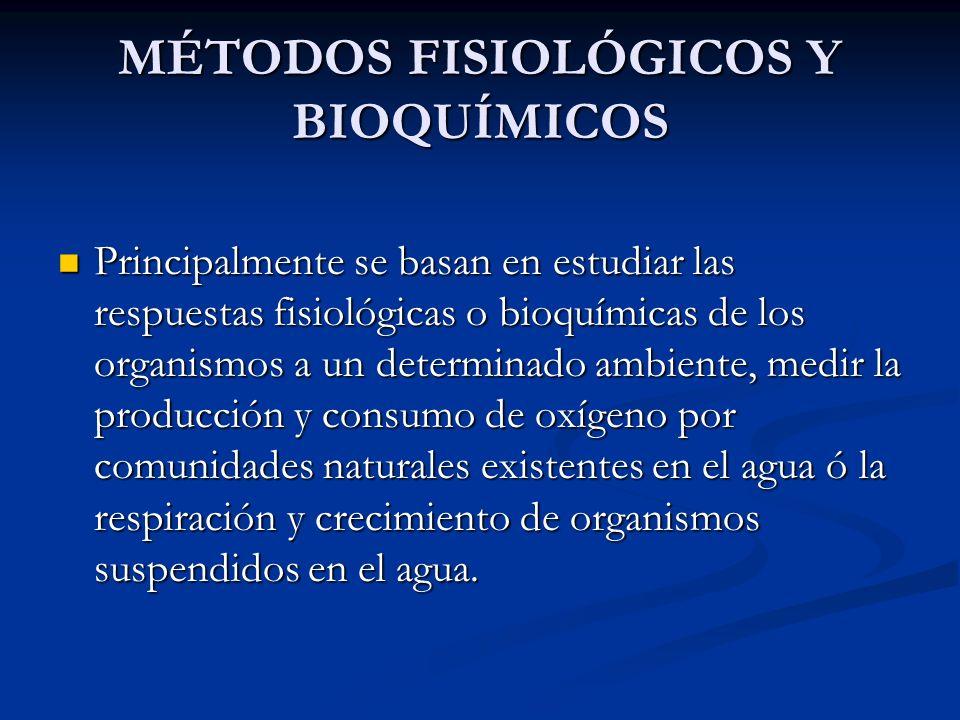 MÉTODOS FISIOLÓGICOS Y BIOQUÍMICOS