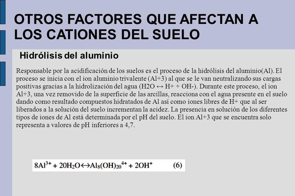 OTROS FACTORES QUE AFECTAN A LOS CATIONES DEL SUELO