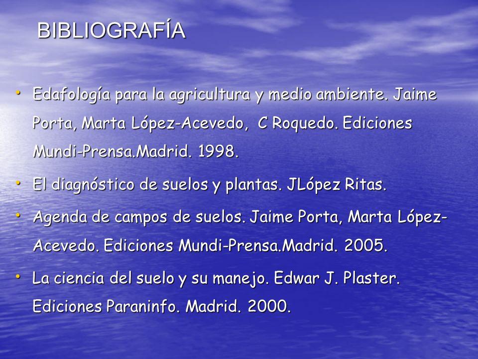 BIBLIOGRAFÍA Edafología para la agricultura y medio ambiente. Jaime Porta, Marta López-Acevedo, C Roquedo. Ediciones Mundi-Prensa.Madrid. 1998.
