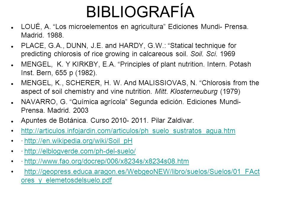 BIBLIOGRAFÍA LOUÉ, A. Los microelementos en agricultura Ediciones Mundi- Prensa. Madrid. 1988.