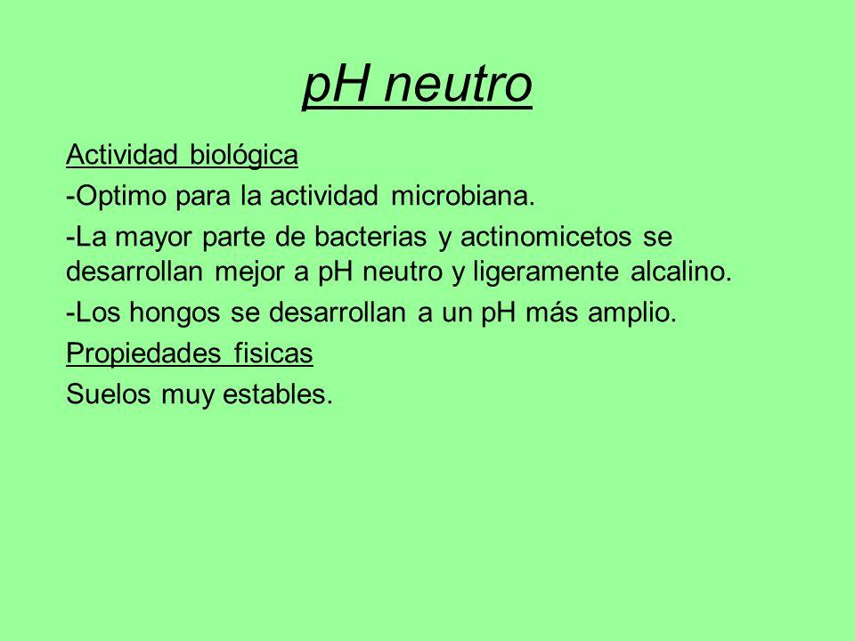 pH neutro Actividad biológica -Optimo para la actividad microbiana.
